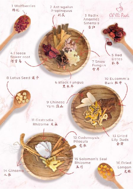 Eat Right With Chilli Padi Confinement - The herbs that are used in confinement