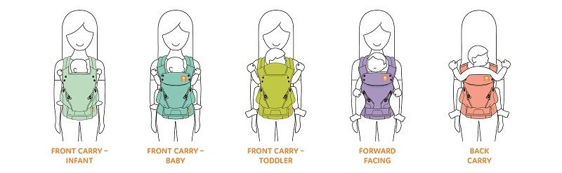 multi-way carry position tula baby carrier