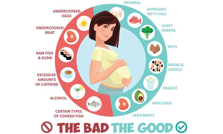the bad and the good food for first trimester
