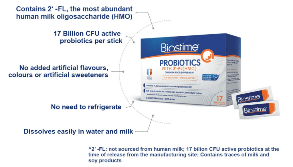Tips to Choose the Right Probiotics for your Child - Biostime Probiotics